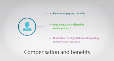 Compensation and benefits video